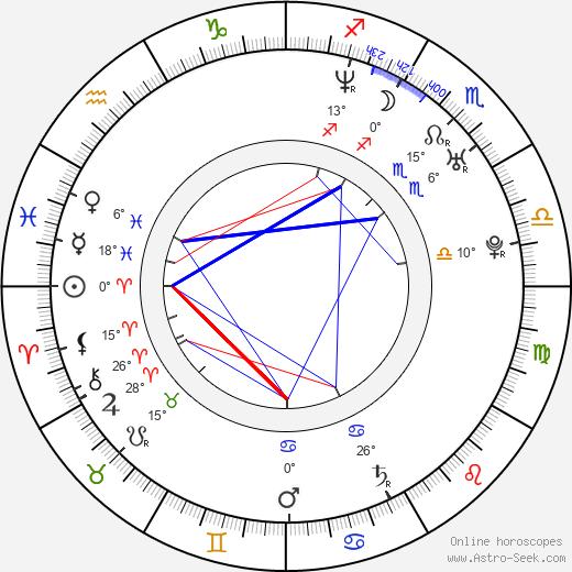 Emma Willis birth chart, biography, wikipedia 2020, 2021