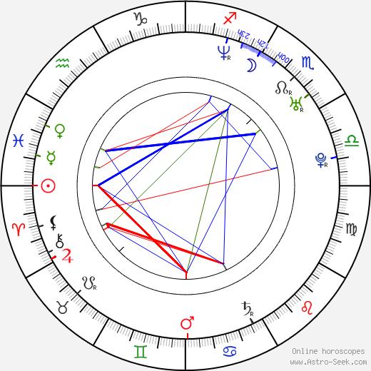 Emma Willis birth chart, Emma Willis astro natal horoscope, astrology
