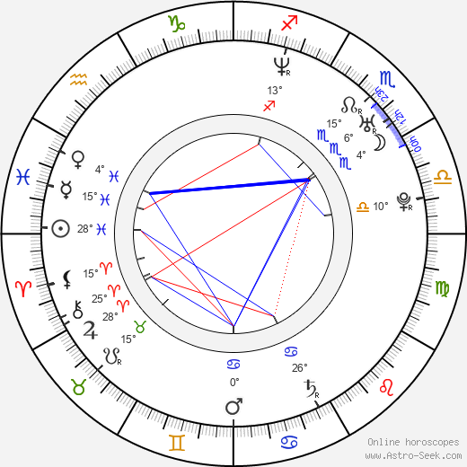 Eric Brown birth chart, biography, wikipedia 2020, 2021