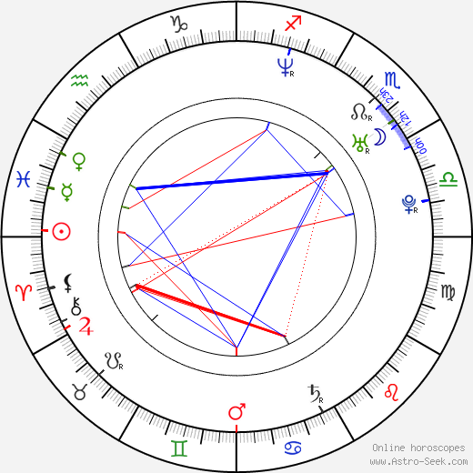 Eric Brown birth chart, Eric Brown astro natal horoscope, astrology