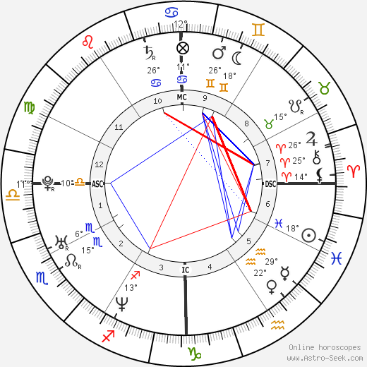 Freddie Prinze Jr. birth chart, biography, wikipedia 2019, 2020