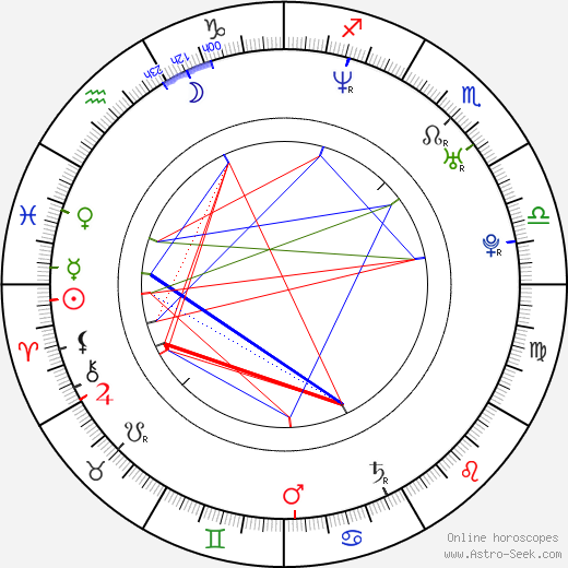 Gabriela Kalábková astro natal birth chart, Gabriela Kalábková horoscope, astrology