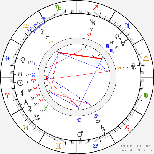 Gigi Leung birth chart, biography, wikipedia 2019, 2020