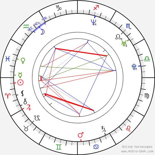 Gigi Leung astro natal birth chart, Gigi Leung horoscope, astrology