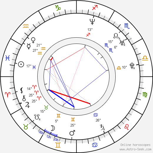 Hines Ward birth chart, biography, wikipedia 2019, 2020
