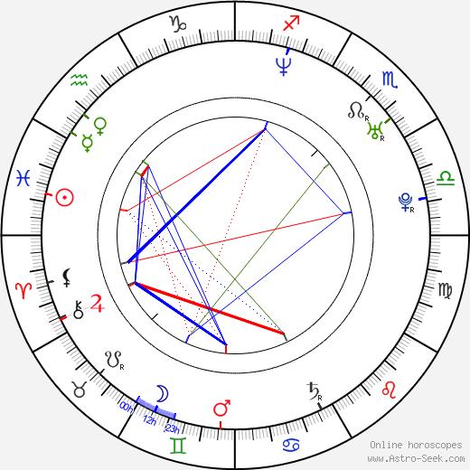 Hines Ward birth chart, Hines Ward astro natal horoscope, astrology