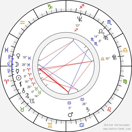 Jennifer Capriati tema natale, biography, Biografia da Wikipedia 2020, 2021