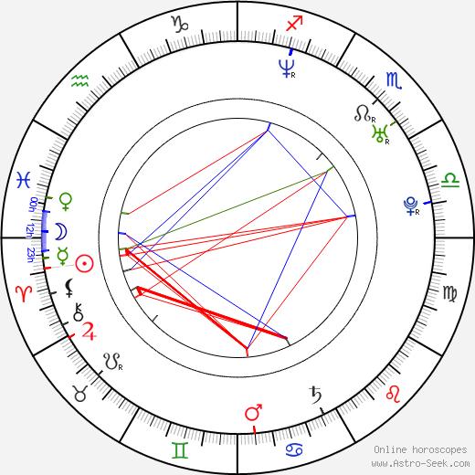Jennifer Capriati tema natale, oroscopo, Jennifer Capriati oroscopi gratuiti, astrologia