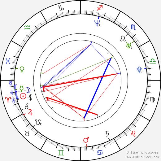 Jessica Cauffiel tema natale, oroscopo, Jessica Cauffiel oroscopi gratuiti, astrologia