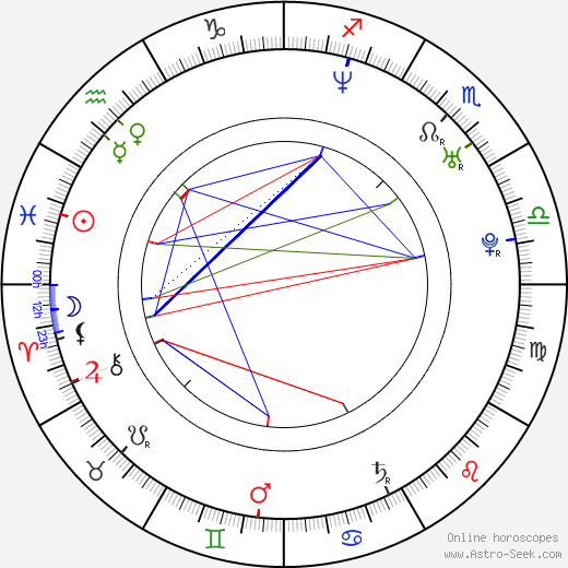 Jin-woong Jo birth chart, Jin-woong Jo astro natal horoscope, astrology