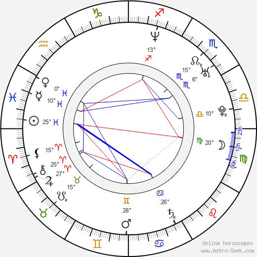 Katherine Brooks birth chart, biography, wikipedia 2017, 2018