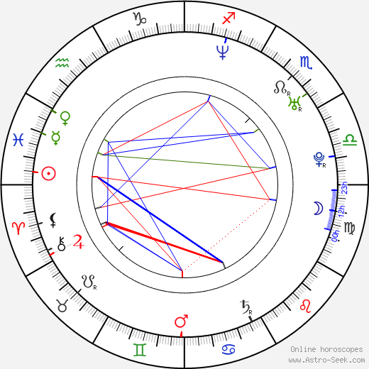 Katherine Brooks astro natal birth chart, Katherine Brooks horoscope, astrology