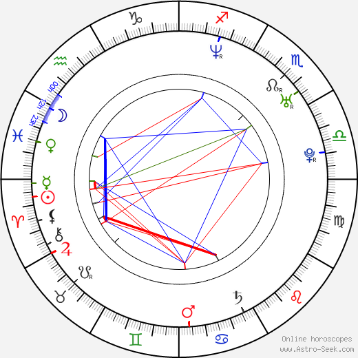 Klaus Meine tema natale, oroscopo, Klaus Meine oroscopi gratuiti, astrologia