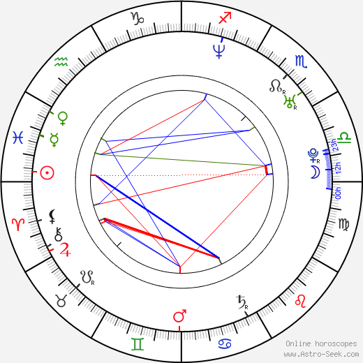 Kyle Newman tema natale, oroscopo, Kyle Newman oroscopi gratuiti, astrologia