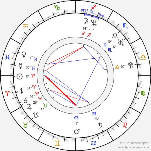 Liza Harper birth chart, biography, wikipedia 2020, 2021