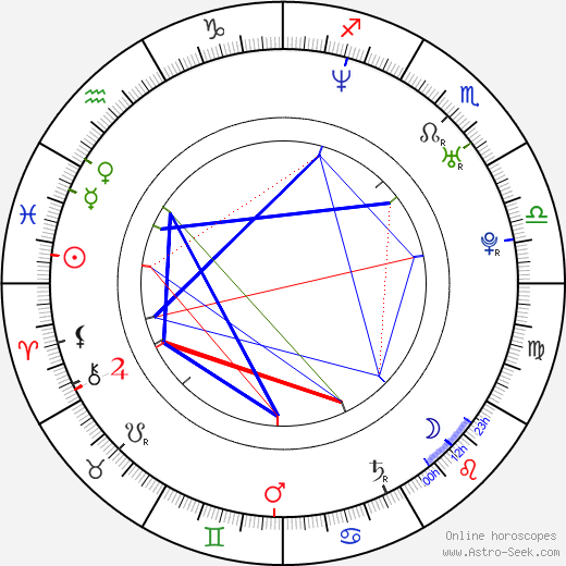 Lucie Jeanne день рождения гороскоп, Lucie Jeanne Натальная карта онлайн