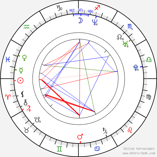 Markéta Zehrerová astro natal birth chart, Markéta Zehrerová horoscope, astrology