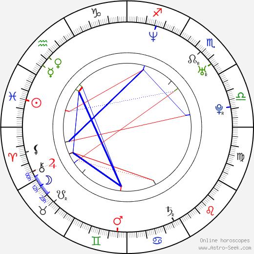 Michael McCann день рождения гороскоп, Michael McCann Натальная карта онлайн