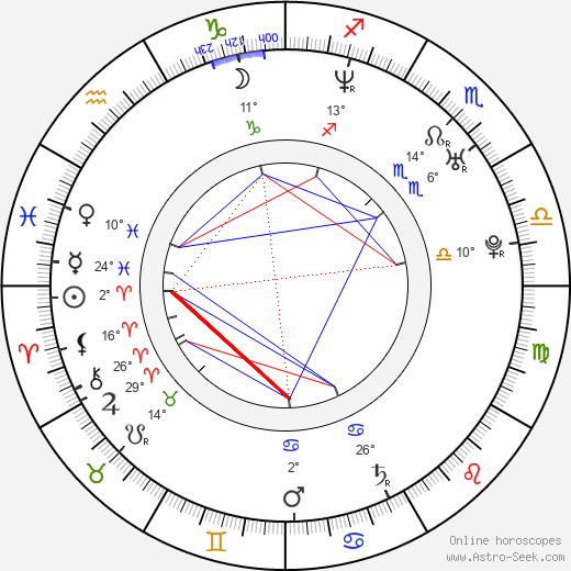 Michelle Monaghan birth chart, biography, wikipedia 2019, 2020