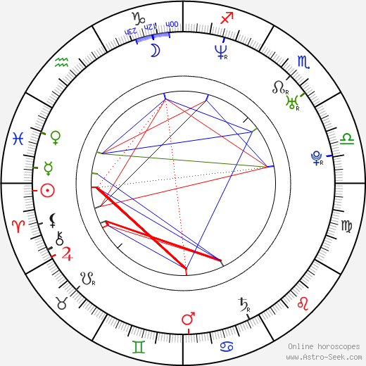 Michelle Monaghan astro natal birth chart, Michelle Monaghan horoscope, astrology