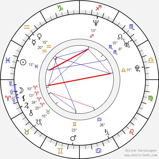 Neil Jackson birth chart, biography, wikipedia 2020, 2021