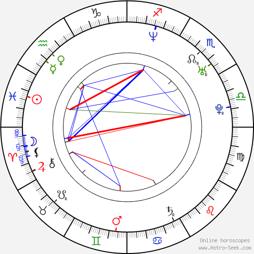 Neil Jackson birth chart, Neil Jackson astro natal horoscope, astrology