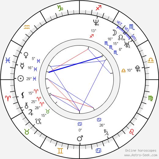 Nicholas Stoller birth chart, biography, wikipedia 2017, 2018