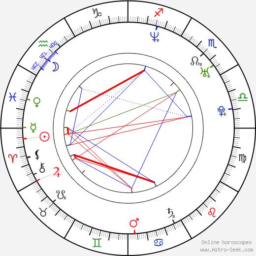 Nurgül Yesilçay день рождения гороскоп, Nurgül Yesilçay Натальная карта онлайн