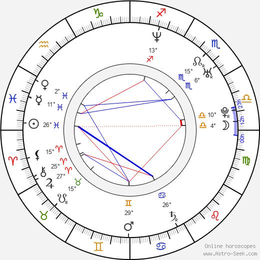 Paul Schneider birth chart, biography, wikipedia 2020, 2021