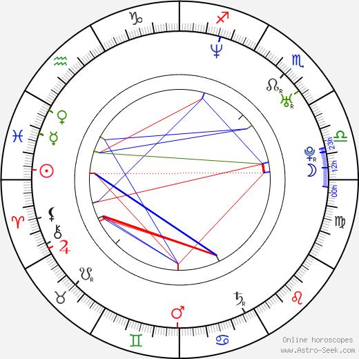 Paul Schneider birth chart, Paul Schneider astro natal horoscope, astrology