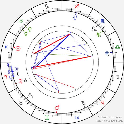 Paulette Ivory birth chart, Paulette Ivory astro natal horoscope, astrology