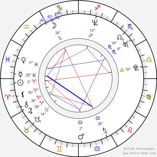 Peyton Manning birth chart, biography, wikipedia 2020, 2021