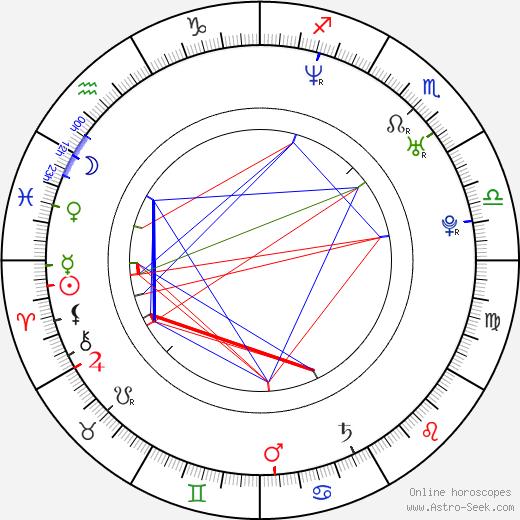 Roberta Alma Anastase tema natale, oroscopo, Roberta Alma Anastase oroscopi gratuiti, astrologia