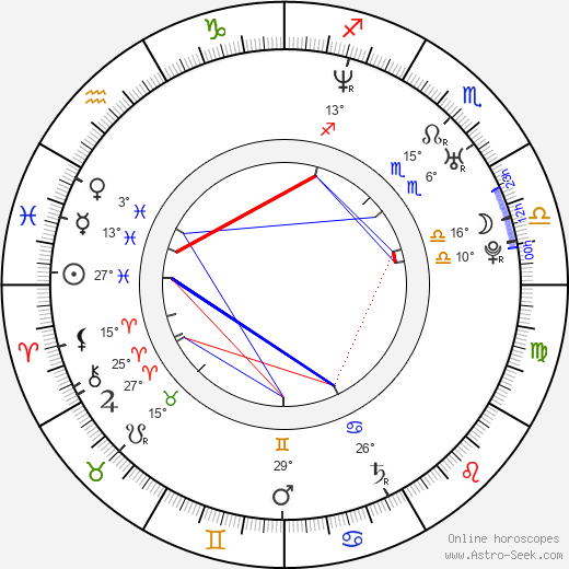 Stephen Gately birth chart, biography, wikipedia 2019, 2020