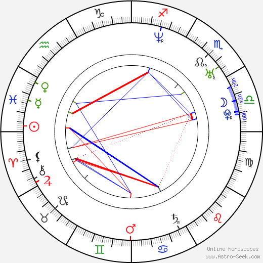 Stephen Gately birth chart, Stephen Gately astro natal horoscope, astrology