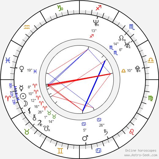Ty Conklin birth chart, biography, wikipedia 2019, 2020