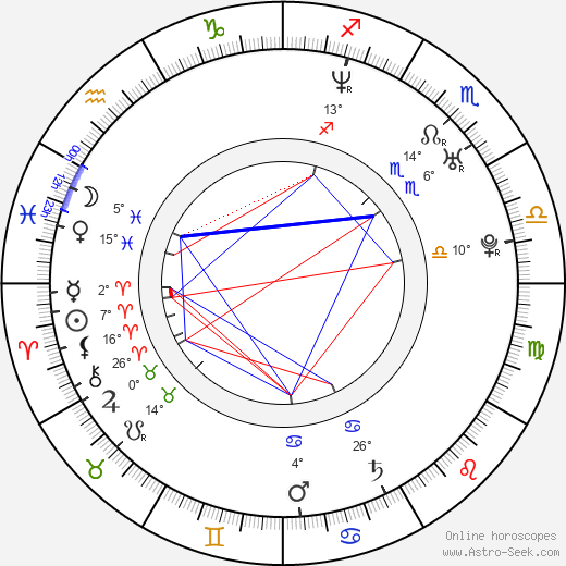 Vaughn Juares birth chart, biography, wikipedia 2018, 2019