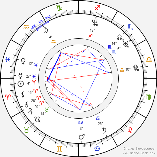 Wladimir Klitschko birth chart, biography, wikipedia 2019, 2020