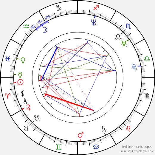 Wladimir Klitschko astro natal birth chart, Wladimir Klitschko horoscope, astrology
