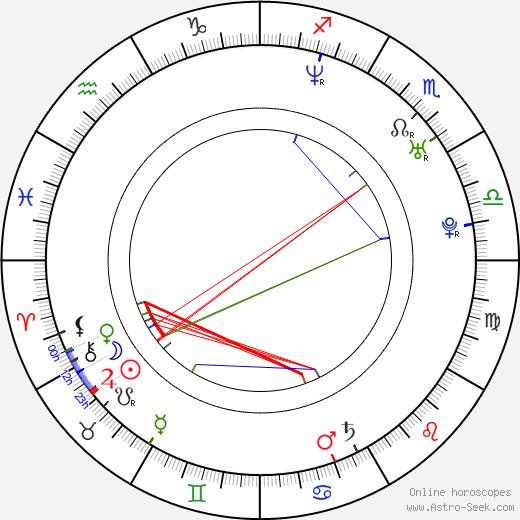 Alisha Seaton birth chart, Alisha Seaton astro natal horoscope, astrology