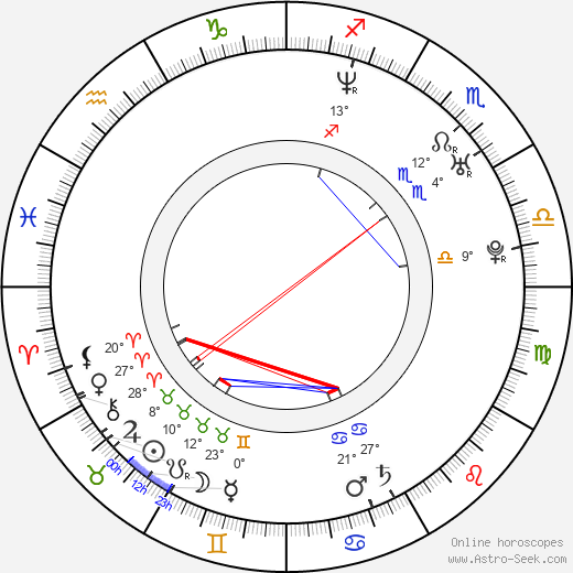 Amanda Palmer birth chart, biography, wikipedia 2017, 2018