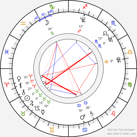 Chris Mason birth chart, biography, wikipedia 2019, 2020