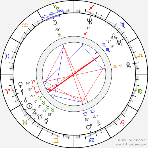 Daniel Stamm birth chart, biography, wikipedia 2020, 2021