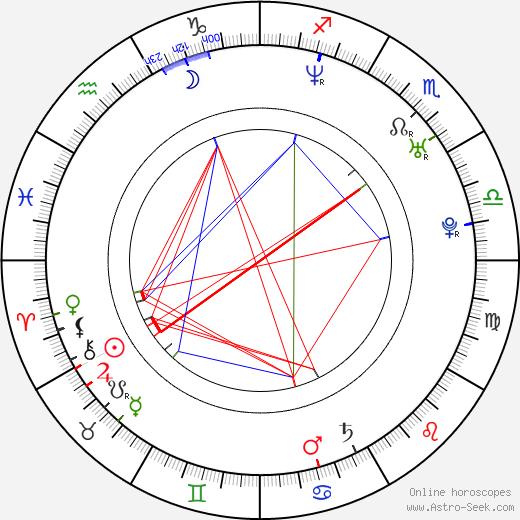 Daniel Stamm astro natal birth chart, Daniel Stamm horoscope, astrology