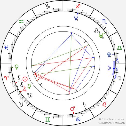 Daniel Šváb astro natal birth chart, Daniel Šváb horoscope, astrology