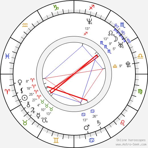 David Scott birth chart, biography, wikipedia 2019, 2020