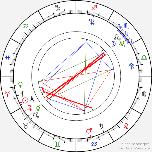 David Scott astro natal birth chart, David Scott horoscope, astrology