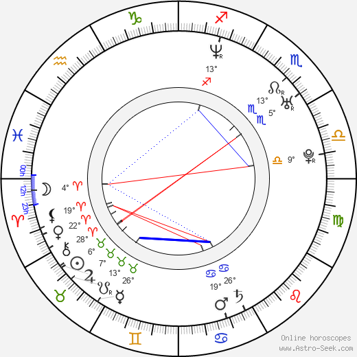 Emily Booth birth chart, biography, wikipedia 2019, 2020