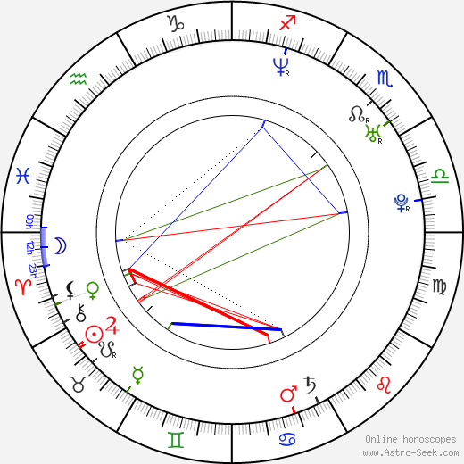 Emily Booth astro natal birth chart, Emily Booth horoscope, astrology