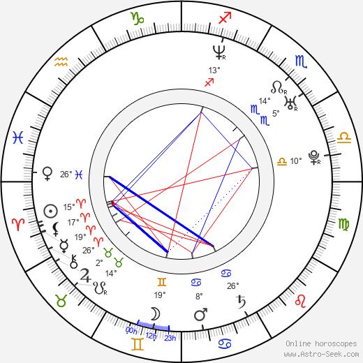 Fernando Morientes birth chart, biography, wikipedia 2019, 2020